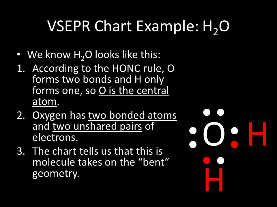 VSEPR Chart Example: H 2 O We know H 2 O looks like this: 1.According to the HONC rule, O forms two bonds and H only forms one, so O is the central at