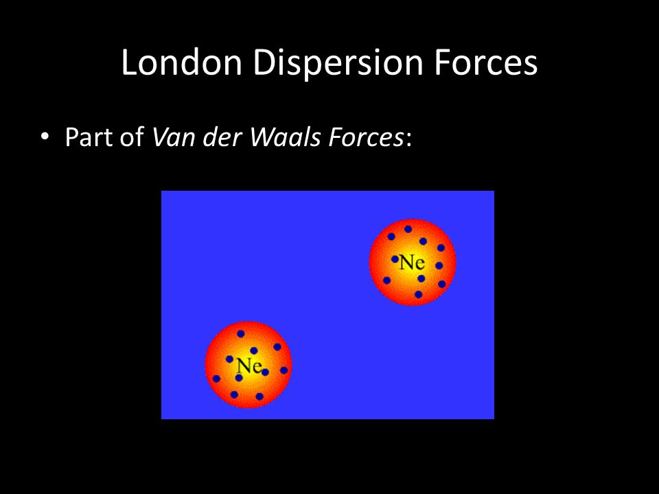 London Dispersion Forces Part of Van der Waals Forces: