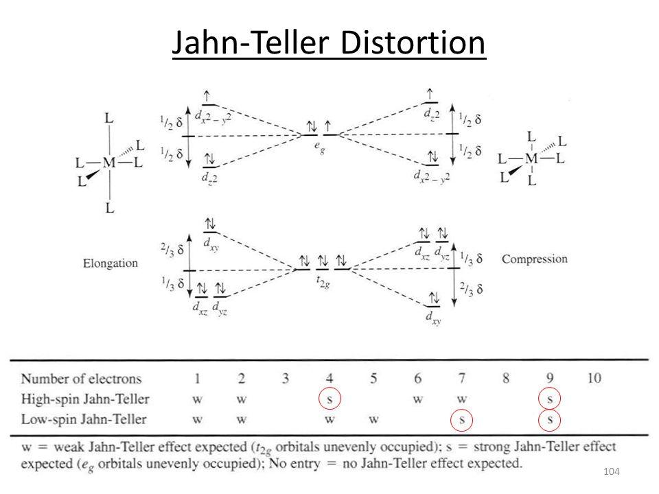 Jahn-Teller Distortion 104