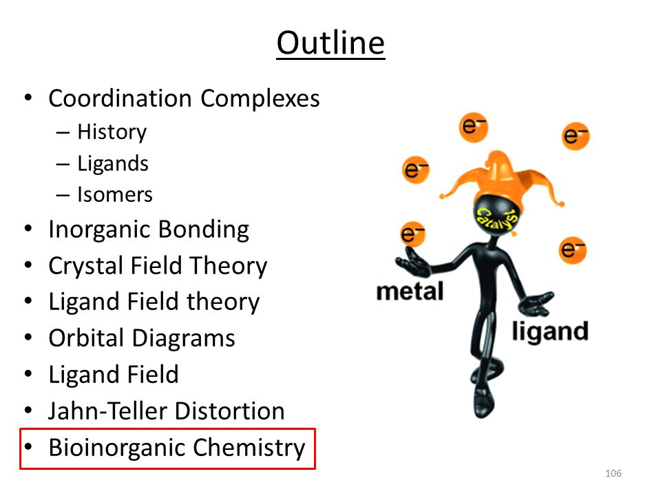 Outline Coordination Complexes – History – Ligands – Isomers Inorganic Bonding Crystal Field Theory Ligand Field theory Orbital Diagrams Ligand Field Jahn-Teller Distortion Bioinorganic Chemistry 106