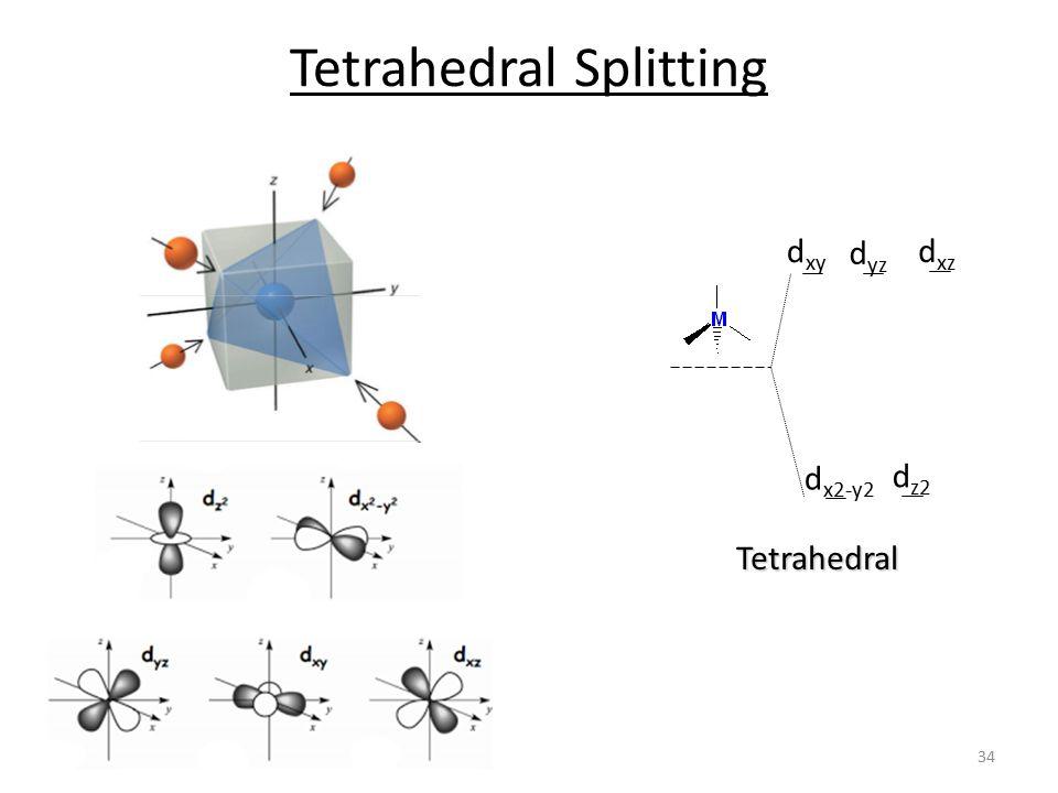 d x2-y2 d z2 d xz d xy d yz Tetrahedral SplittingTetrahedral 34