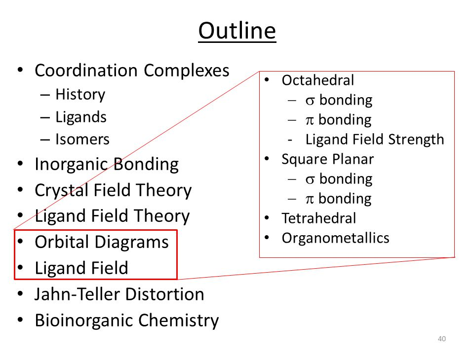 Coordination Complexes – History – Ligands – Isomers Inorganic Bonding Crystal Field Theory Ligand Field Theory Orbital Diagrams Ligand Field Jahn-Teller Distortion Bioinorganic Chemistry Outline Octahedral  bonding  bonding -Ligand Field Strength Square Planar  bonding  bonding Tetrahedral Organometallics 40