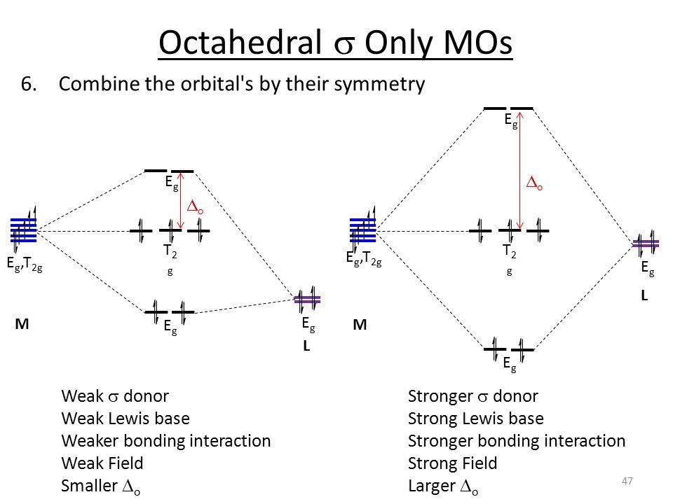 Octahedral  Only MOs 6.Combine the orbital's by their symmetry EgEg EgEg EgEg T2gT2g E g,T 2g oo EgEg EgEg EgEg T2gT2g oo Weak  donor Weak Lewis