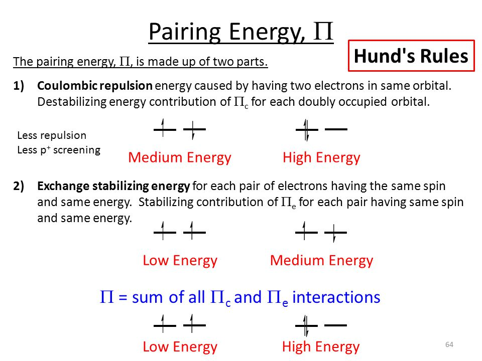 Pairing Energy,  The pairing energy, , is made up of two parts.