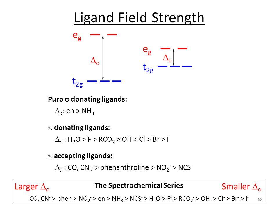Pure  donating ligands:    en > NH 3  donating ligands:   : H 2 O > F > RCO 2 > OH > Cl > Br > I  accepting ligands:   : CO, CN -, > phena
