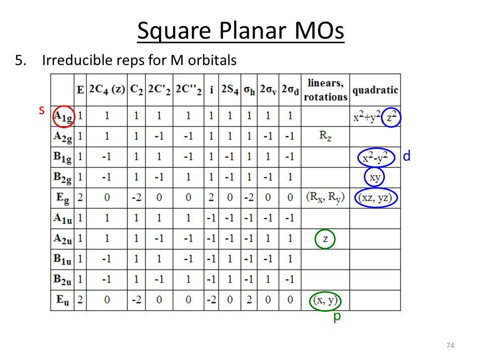 74 Square Planar MOs 5.Irreducible reps for M orbitals s d p