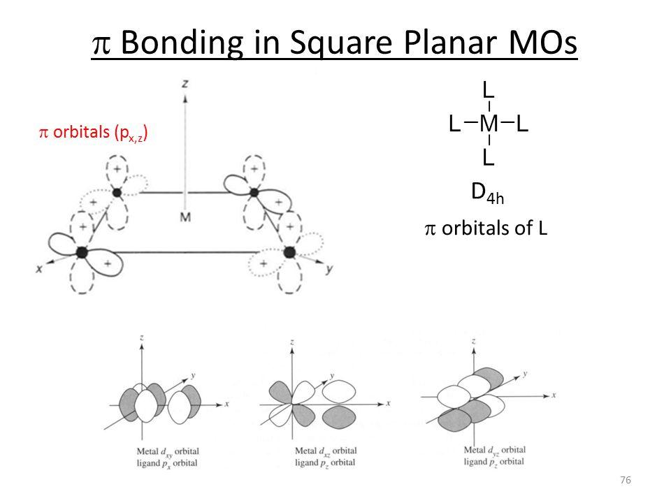  Bonding in Square Planar MOs  orbitals of L D 4h  orbitals (p x,z ) 76