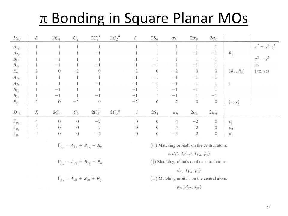  Bonding in Square Planar MOs 77