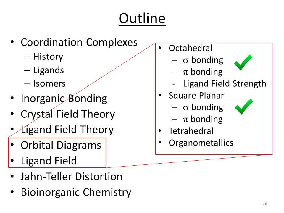 Coordination Complexes – History – Ligands – Isomers Inorganic Bonding Crystal Field Theory Ligand Field Theory Orbital Diagrams Ligand Field Jahn-Teller Distortion Bioinorganic Chemistry Outline Octahedral  bonding  bonding -Ligand Field Strength Square Planar  bonding  bonding Tetrahedral Organometallics 79