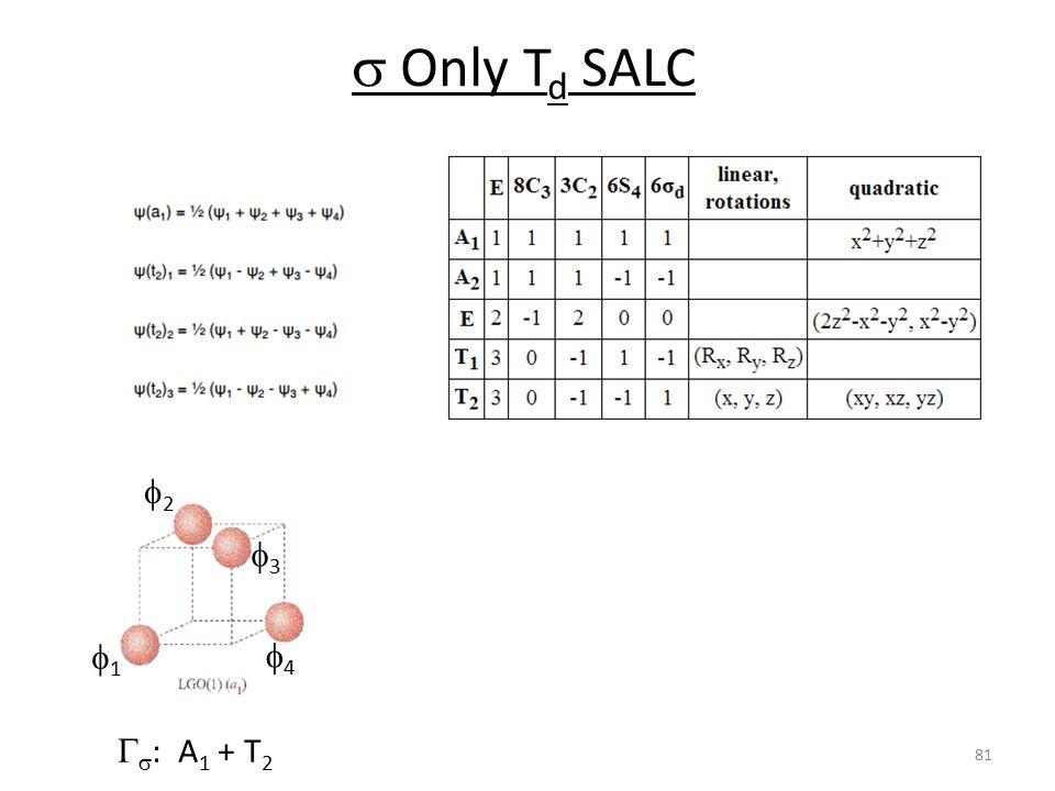  Only T d SALC 11 22 33 44 81   : A 1 + T 2
