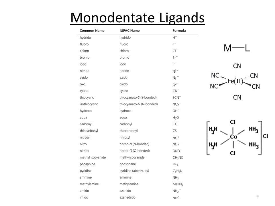 Monodentate Ligands 9