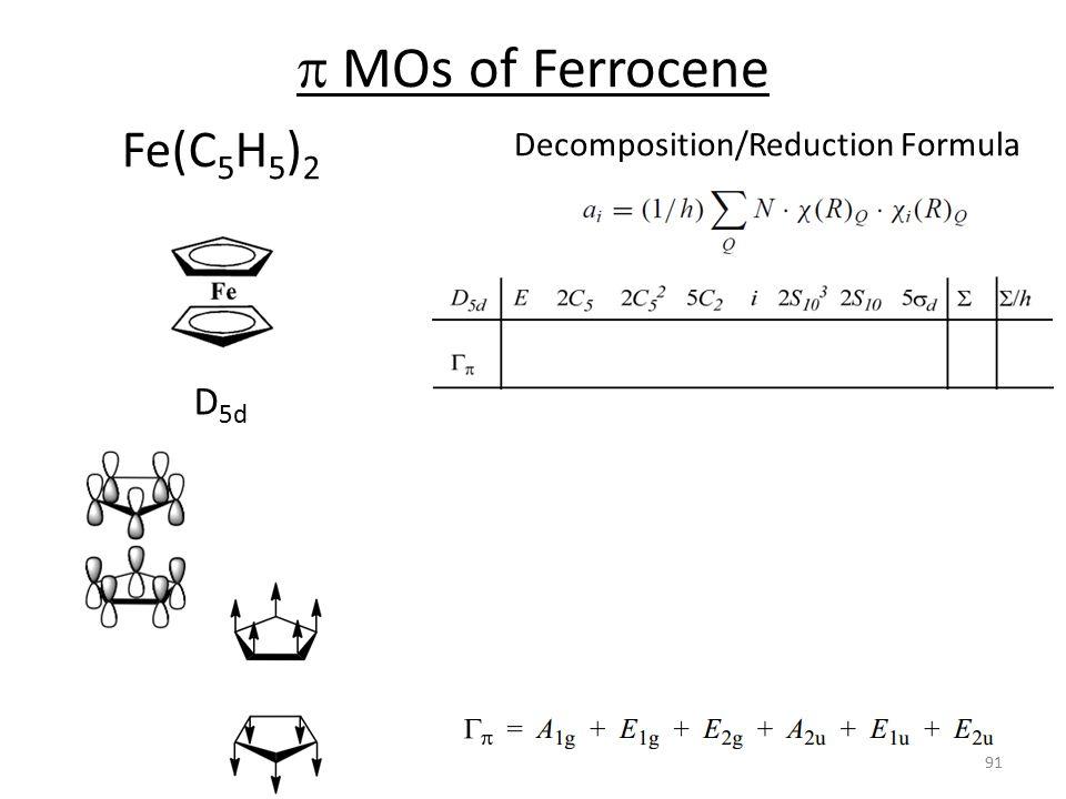 Decomposition/Reduction Formula  MOs of Ferrocene Fe(C 5 H 5 ) 2 D 5d 91