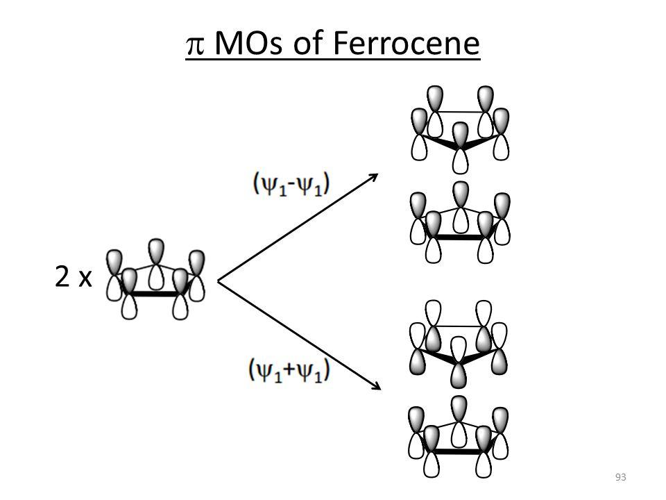  MOs of Ferrocene 2 x 93