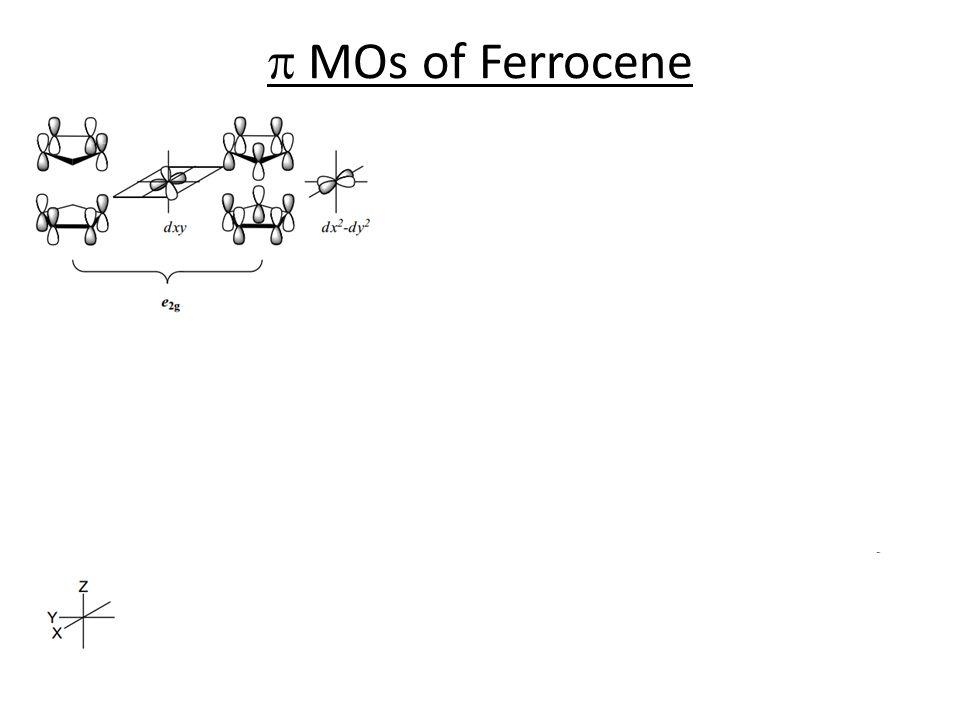 MOs of Ferrocene 98