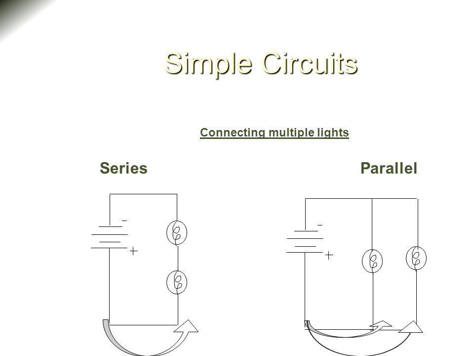 Circuits, motors, and your lab. After friction…now what? http://www.youtube.com/watch?v=bTg 9QBJnR8k http://www.youtube.com/watch?v=bTg 9QBJnR8k