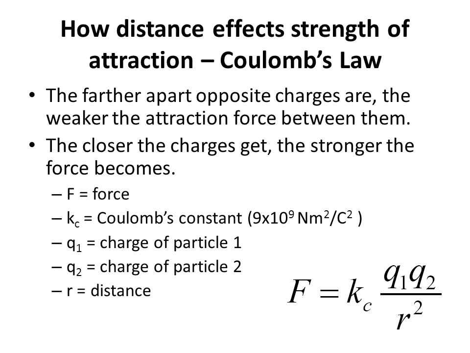 How distance effects strength of attraction – Coulomb's Law The farther apart opposite charges are, the weaker the attraction force between them. The