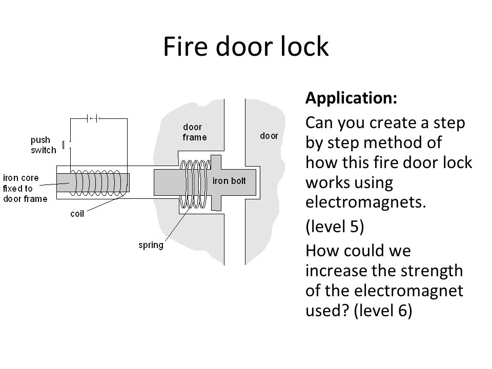 Fire door lock Application: Can you create a step by step method of how this fire door lock works using electromagnets.