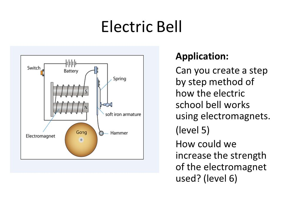 Electric Bell Application: Can you create a step by step method of how the electric school bell works using electromagnets. (level 5) How could we inc