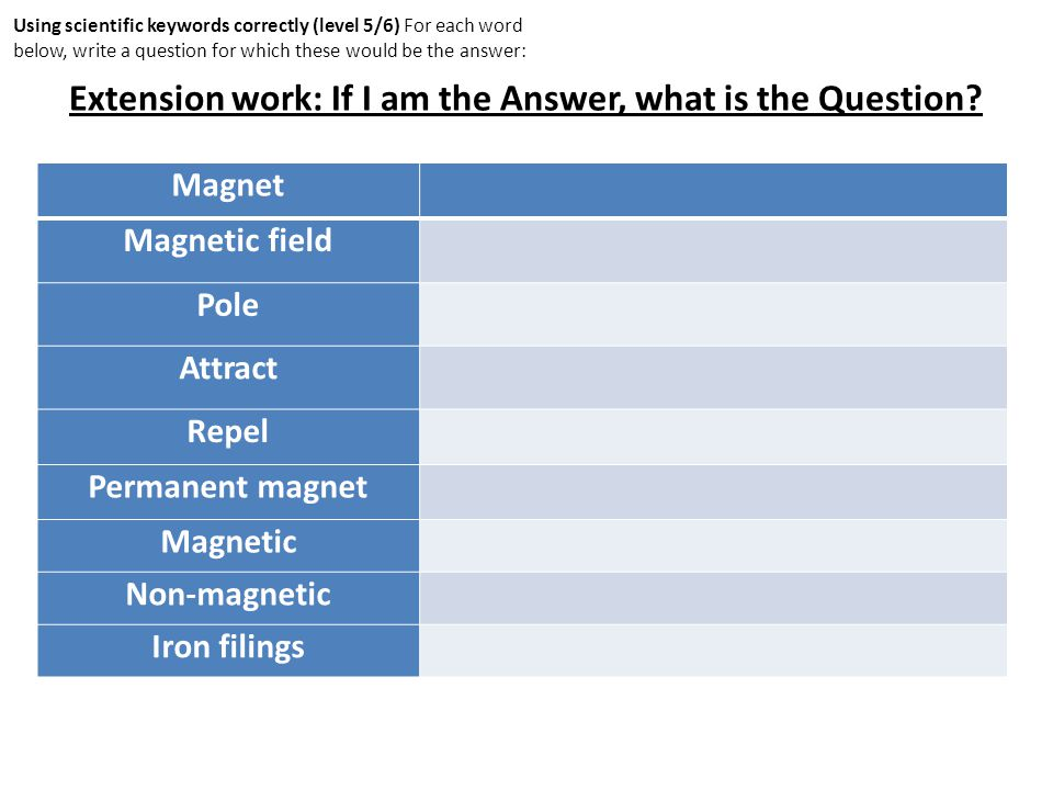 Magnet Magnetic field Pole Attract Repel Permanent magnet Magnetic Non-magnetic Iron filings Using scientific keywords correctly (level 5/6) For each word below, write a question for which these would be the answer: Extension work: If I am the Answer, what is the Question