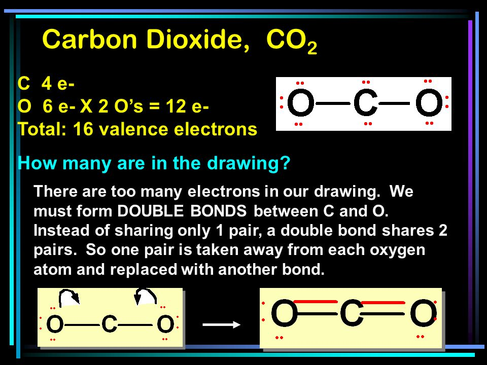 There are too many electrons in our drawing. We must form DOUBLE BONDS between C and O.
