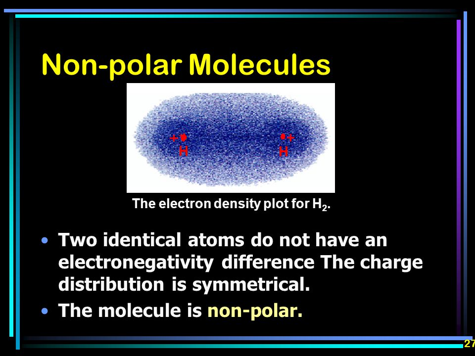 Non-polar Molecules The electron density plot for H 2.