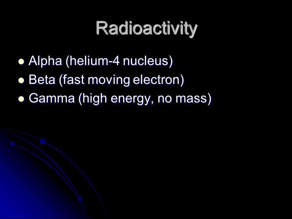 Radioactivity Alpha (helium-4 nucleus) Alpha (helium-4 nucleus) Beta (fast moving electron) Beta (fast moving electron) Gamma (high energy, no mass) Gamma (high energy, no mass)