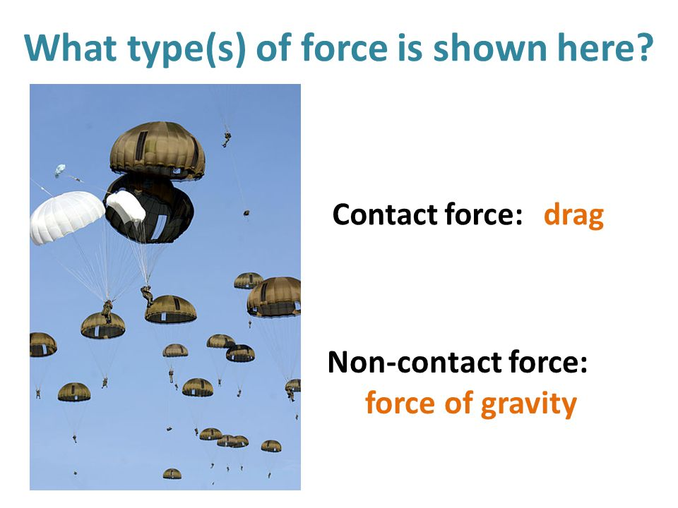 What type(s) of force is shown here Contact force: Non-contact force: force of gravity drag