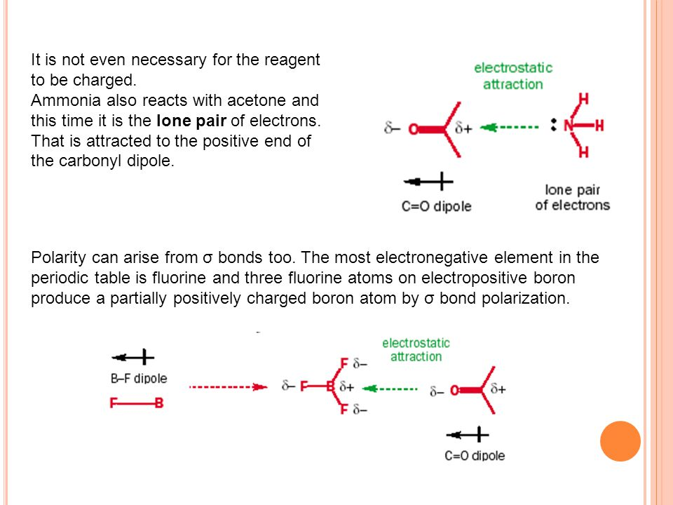 Polarity can arise from σ bonds too.