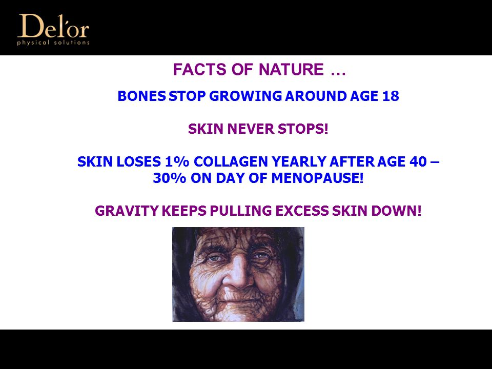 BONES STOP GROWING AROUND AGE 18 SKIN NEVER STOPS! SKIN LOSES 1% COLLAGEN YEARLY AFTER AGE 40 – 30% ON DAY OF MENOPAUSE! GRAVITY KEEPS PULLING EXCESS