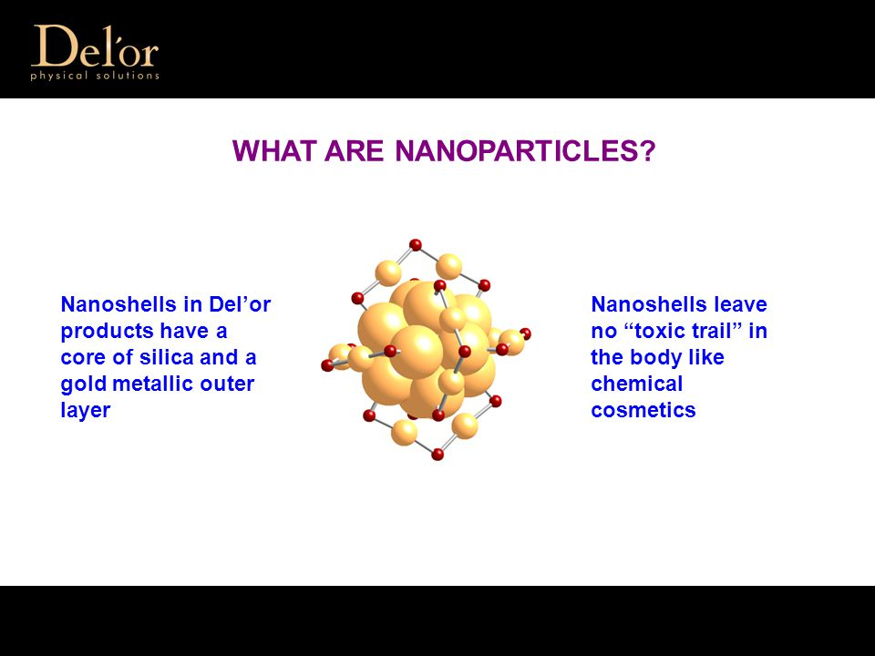 WHAT ARE NANOPARTICLES.