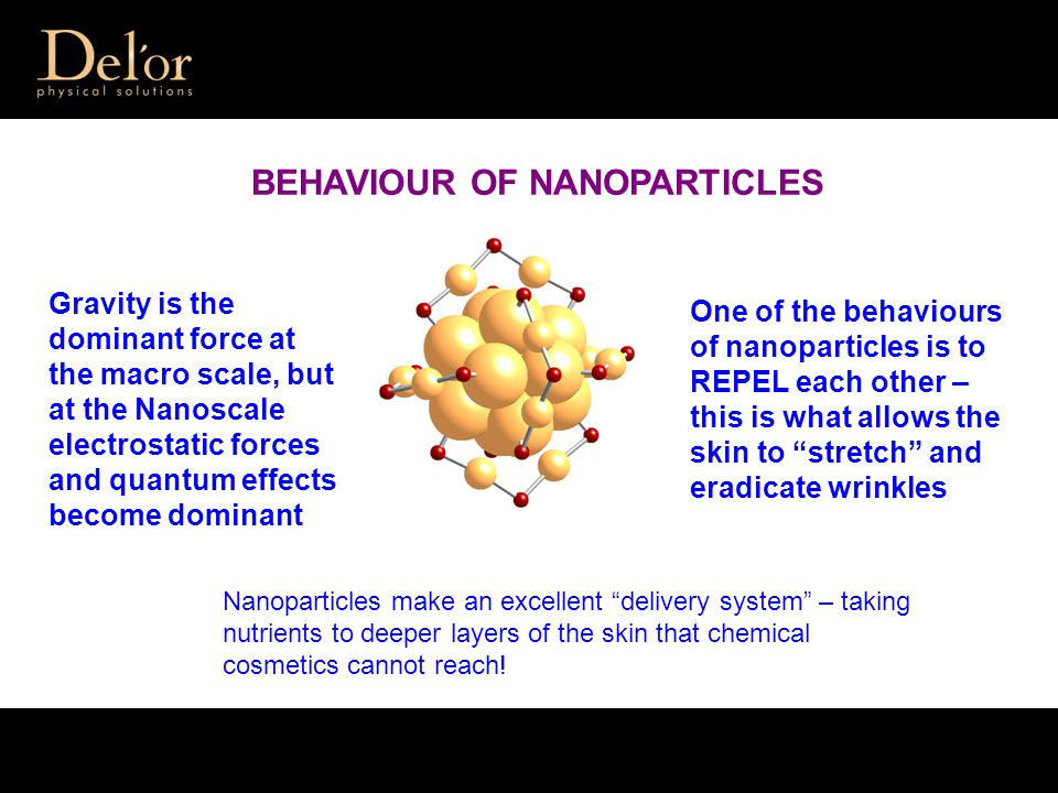 BEHAVIOUR OF NANOPARTICLES Gravity is the dominant force at the macro scale, but at the Nanoscale electrostatic forces and quantum effects become dominant One of the behaviours of nanoparticles is to REPEL each other – this is what allows the skin to stretch and eradicate wrinkles Nanoparticles make an excellent delivery system – taking nutrients to deeper layers of the skin that chemical cosmetics cannot reach!