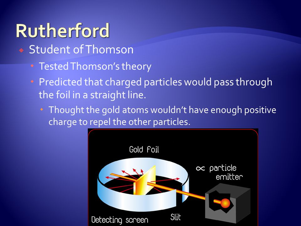  Student of Thomson  Tested Thomson's theory  Predicted that charged particles would pass through the foil in a straight line.