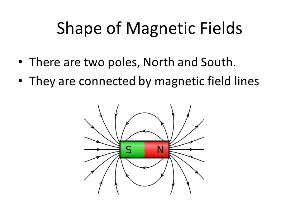 Attraction and Repulsion Like electric charges, opposites attract and similar repels (pushes away) The poles of two magnets that are different or opposite will attract.
