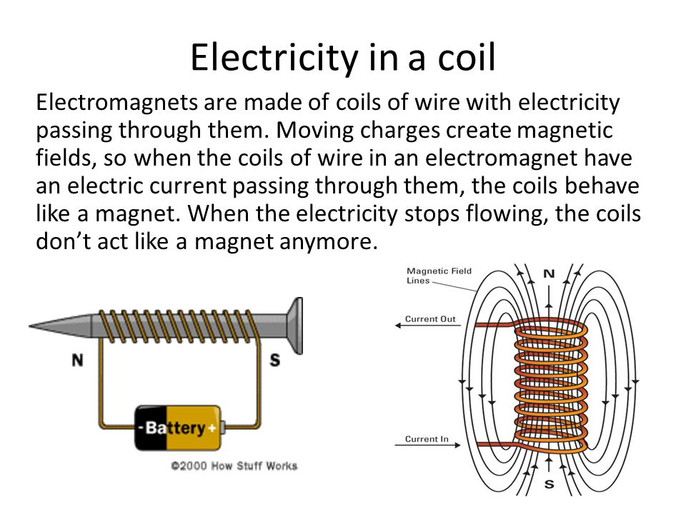 Electricity in a coil Electromagnets are made of coils of wire with electricity passing through them. Moving charges create magnetic fields, so when t