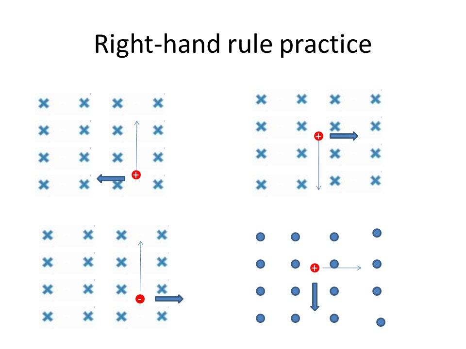 Right-hand rule practice