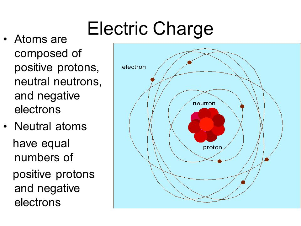 Electric Charge Atoms are composed of positive protons, neutral neutrons, and negative electrons Neutral atoms have equal numbers of positive protons