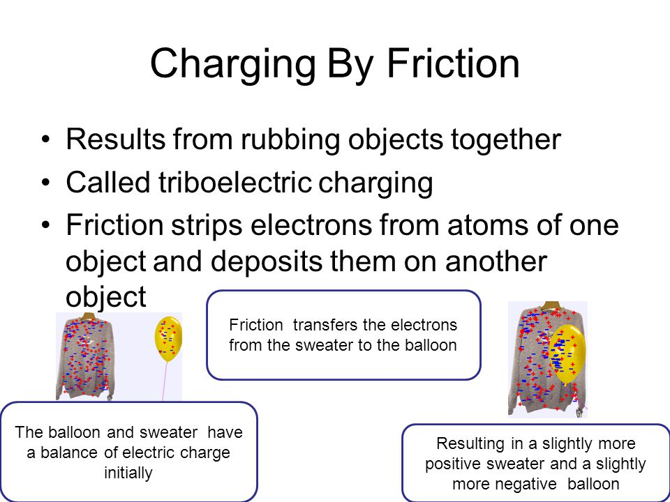 Charging By Friction Results from rubbing objects together Called triboelectric charging Friction strips electrons from atoms of one object and deposi