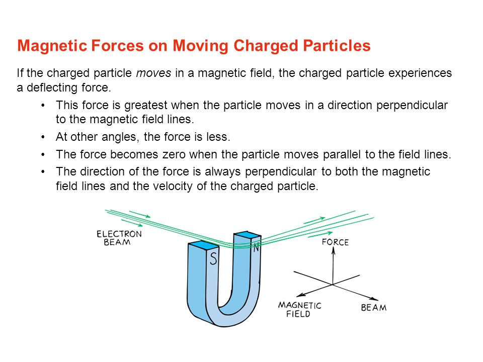 If the charged particle moves in a magnetic field, the charged particle experiences a deflecting force.