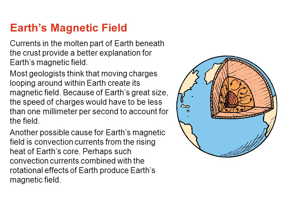 Currents in the molten part of Earth beneath the crust provide a better explanation for Earth's magnetic field.