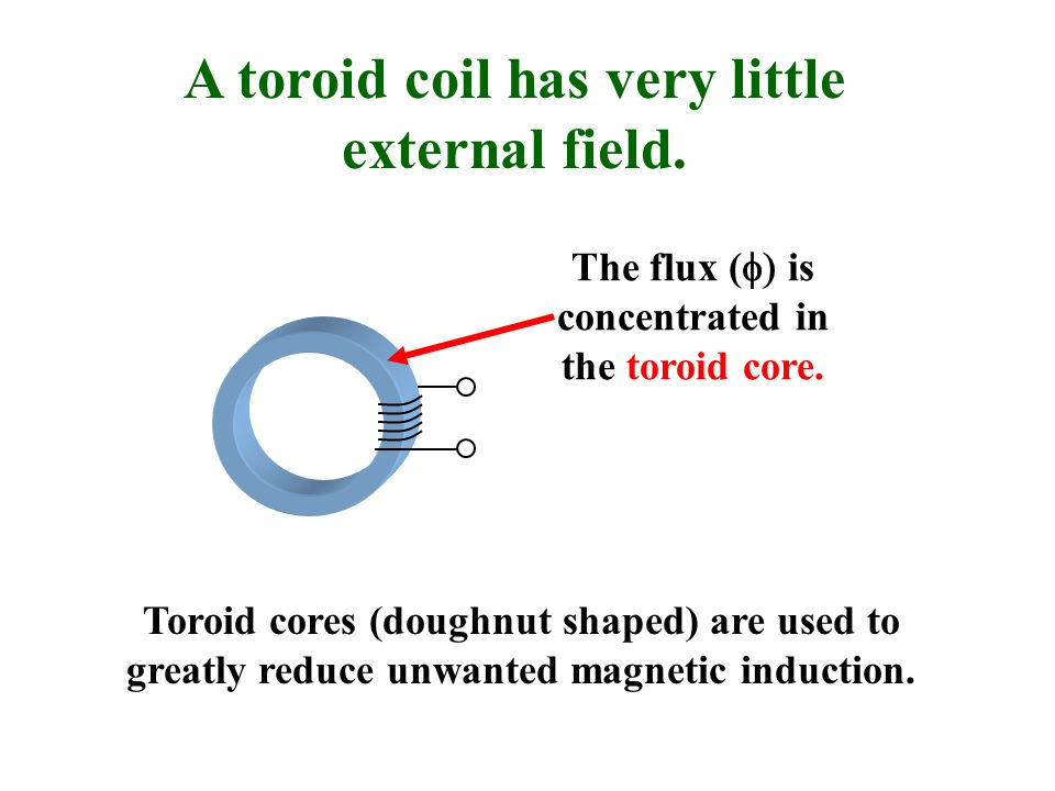 A toroid coil has very little external field. The flux (  is concentrated in the toroid core.