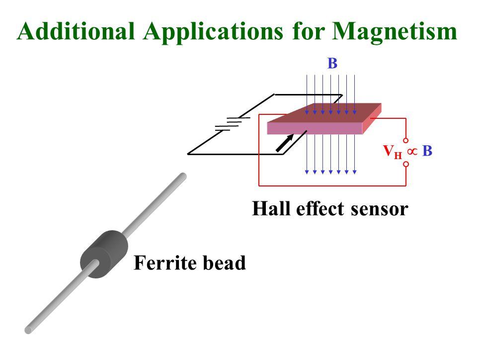 VH  BVH  B Hall effect sensor Ferrite bead B Additional Applications for Magnetism