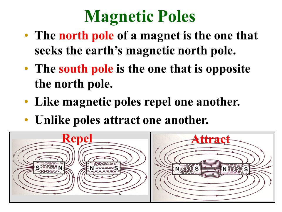 Magnetic Poles The north pole of a magnet is the one that seeks the earth's magnetic north pole. The south pole is the one that is opposite the north