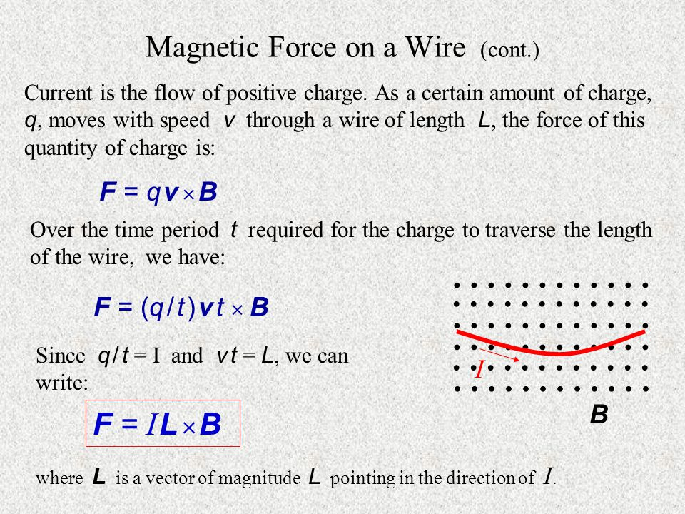 Magnetic Force on a Wire (cont.) F = q v  B F = (q / t ) v t  B F = I L  B I...... B Current is the flow of positive charge. As a certain amount of