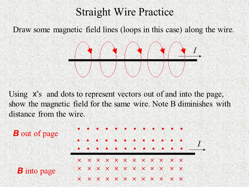 Straight Wire Practice Draw some magnetic field lines (loops in this case) along the wire.