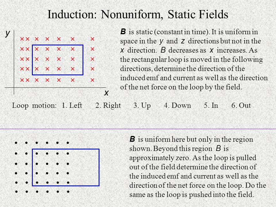 Induction: Nonuniform, Static Fields      B is static (constant in time). It is uniform in space in the y and z directions but not in the x direc
