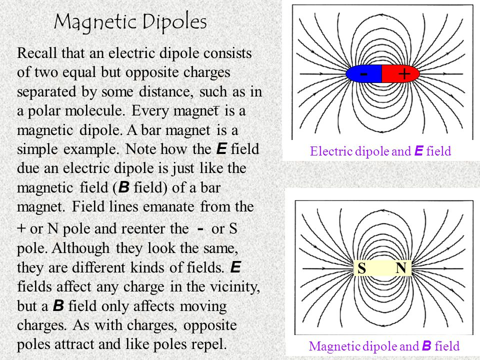 Magnetic Dipoles Recall that an electric dipole consists of two equal but opposite charges separated by some distance, such as in a polar molecule.