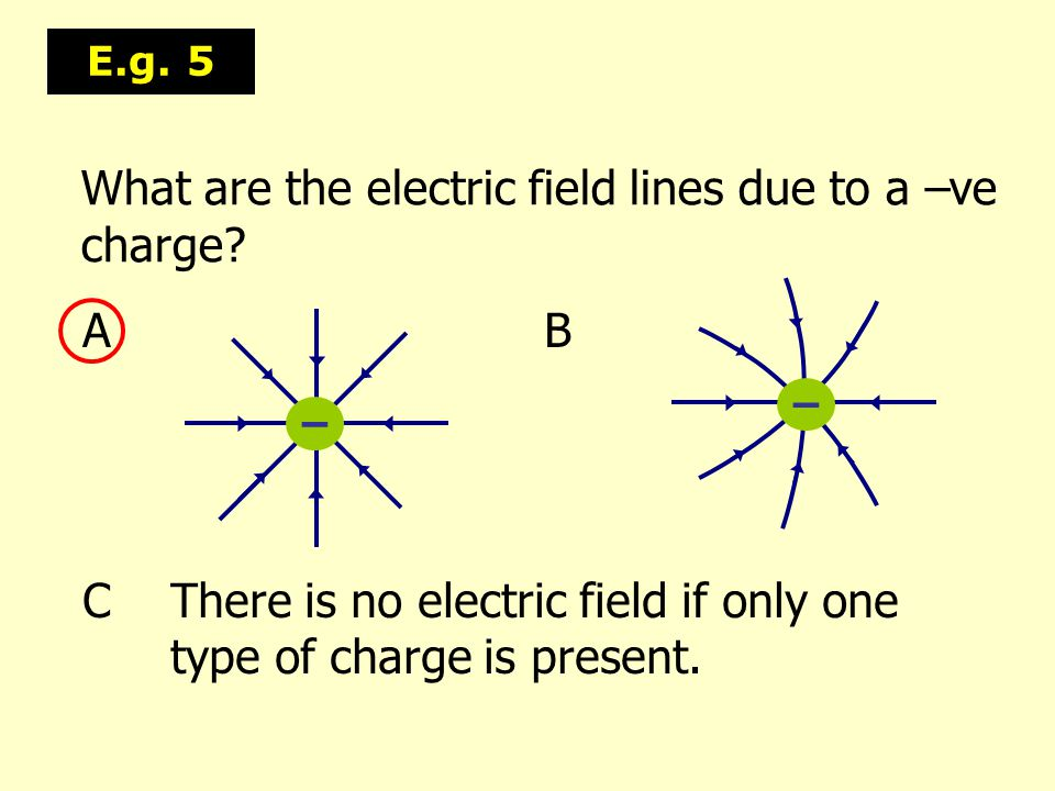 What are the electric field lines due to a –ve charge.