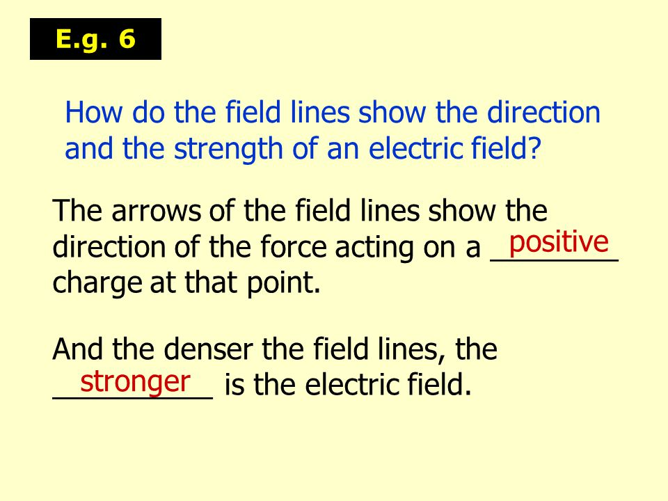 How do the field lines show the direction and the strength of an electric field.
