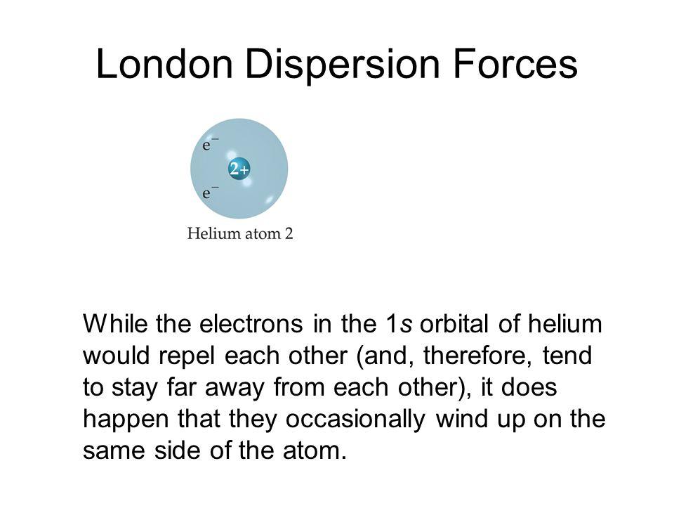 Summarizing Intermolecular Forces