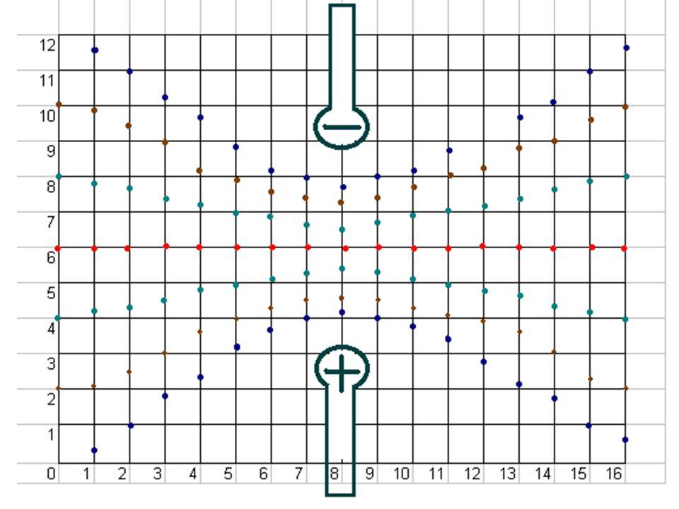 Circuit 2